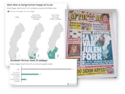 Aftonbladet: Försvinnande chanser till en vit jul